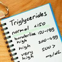 High Triglycerides